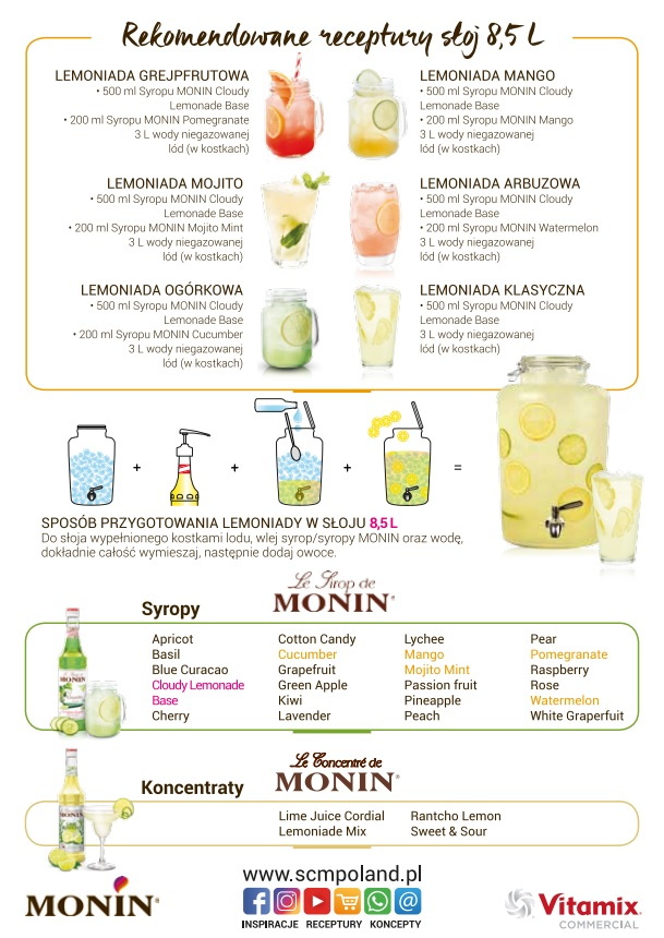 Lemoniady Monin - receptury